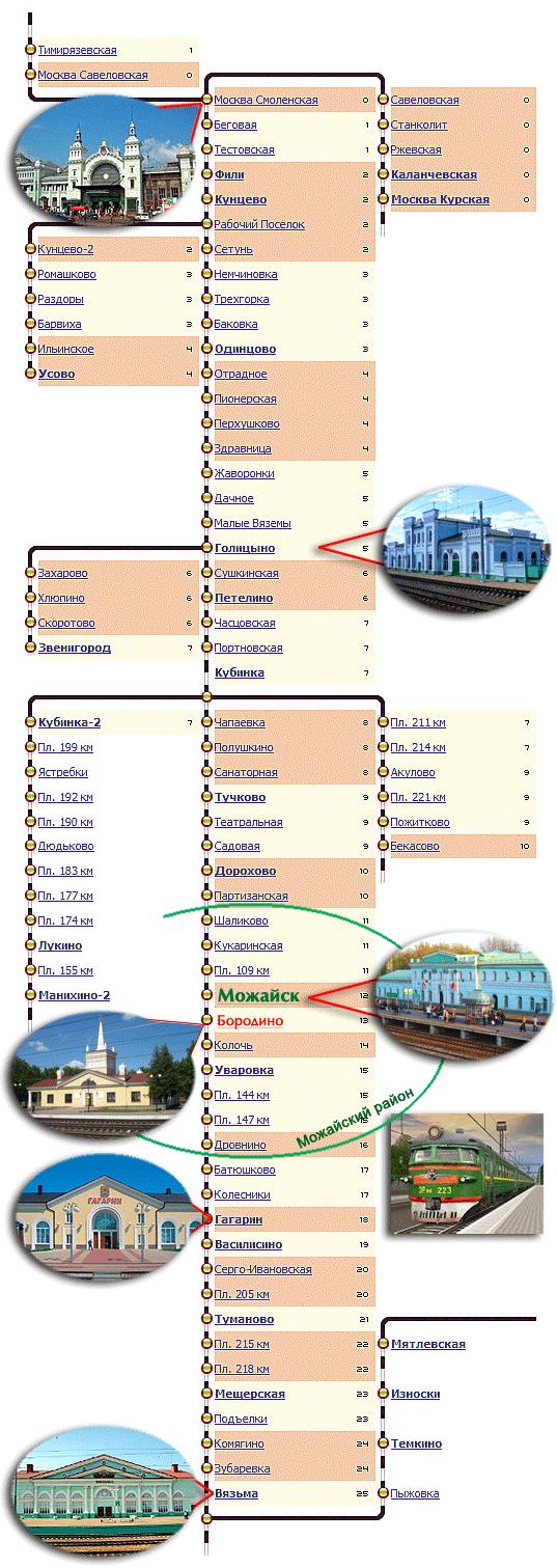 схема проезда град московский