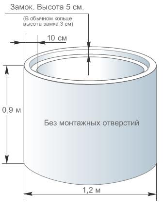 Кольцо колодезное. Высота замка - 5 см. (В обычном колодезном кольце высота замка - 3 см.)