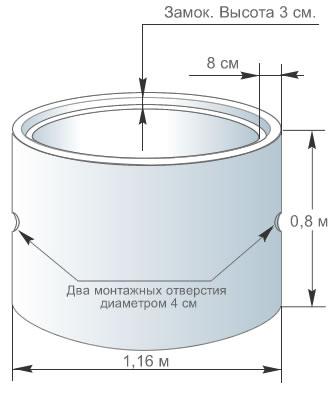 Кольцо колодезное. Высота замка - 3 см.