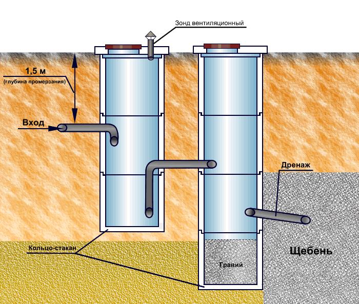 Как сделать колючую воду дома